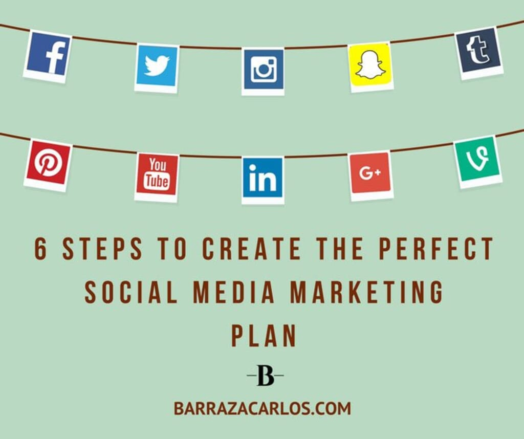 Social-media-marketing-plan